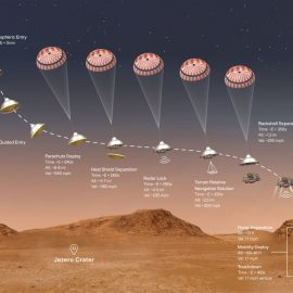 (English) 7 Things To Know About the Mars Perseverance Mission